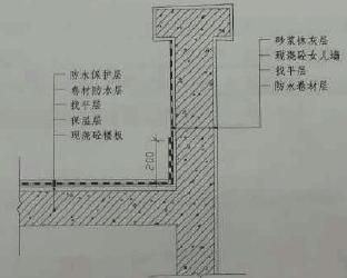 2015年一建建筑工程管理与实务真题及答案(案例二)