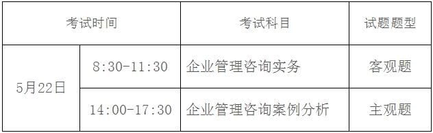 广东2016年管理咨询师职业水平考试有关事项的通知