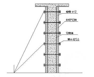 3)地下室外墙模板止水方