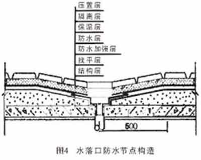 倒置式保温防水屋面施工工法