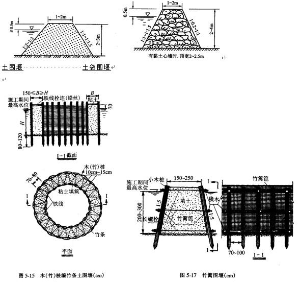 钢套筒围堰_一级建造师考试《市政》讲义:掌握各类围堰施工技术