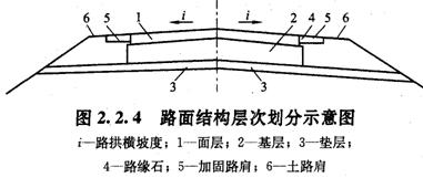 结构工程师考试题库_2011造价工程师考试土建备考资料:路面