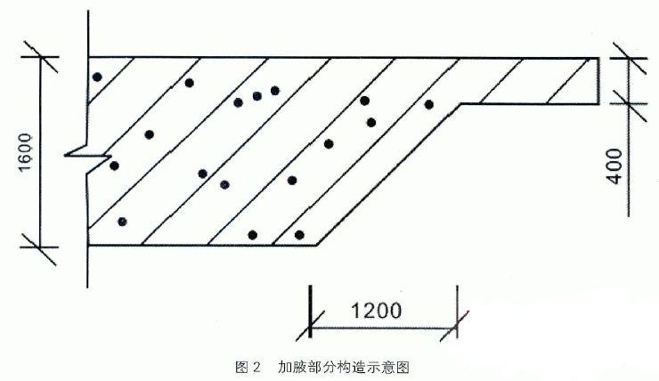 """2、厚板结构转换层的结构设计   2.1结构布置   本工程1~2层为大空间商场,3层以上为高层住宅,且上下柱网轴线无法对齐。如采用梁式转换,则转换的次数较多而采用厚板结构转换层,结构布置较为简单,在六度抗震设防时,规范也是允许使用的。这样较好地解决了""""建筑功能""""和""""结构布置""""之间的矛盾,解决了上部结构荷载的有效下传问题。   2."""