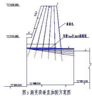 渐变段i层开挖方案采用4×4小导洞超前,洞口10m大跨度段分两半
