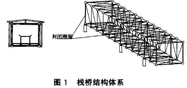 栈桥桁架输煤钢管招聘_建设工程教育网碧桂园建筑设计院设计图片