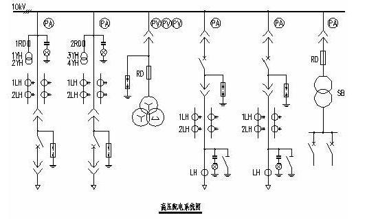由前述可知,锅炉房高压供电采用双回10kv电源,一用一备,选用两