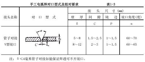 鱼鳞焊运条图解 www.jianshe99.com 宽503x216高