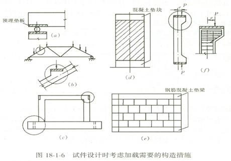结构工程师知识点:对试件设计的要求