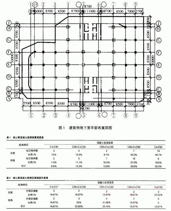 高层建筑地下核心筒:剪力墙结构施工质量问题分析与