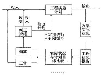 电路 电路图 电子 设计 素材 原理图 373_263