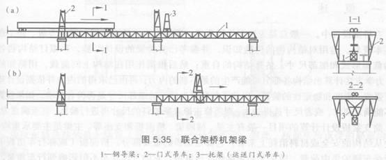 3.联合架桥机架设法