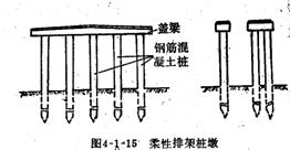 设有支撑梁的轻型桥台:适用于单跨桥梁,桥孔跨径6~l0m,台高不超