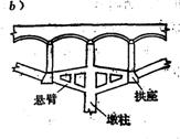 建设工程教育网 一级建造师 复习资料 > 正文     拱桥轻型桥台:这种