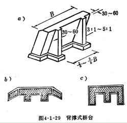 八字形桥台