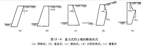 重力式挡土墙墙背形式图片