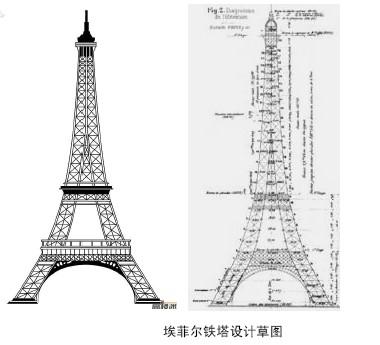 埃菲尔铁塔诞生记