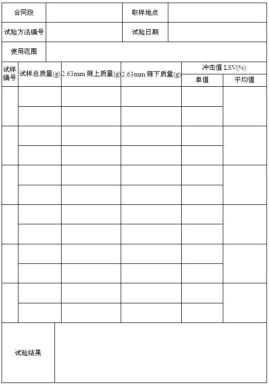 粗集料冲击值试验记录表