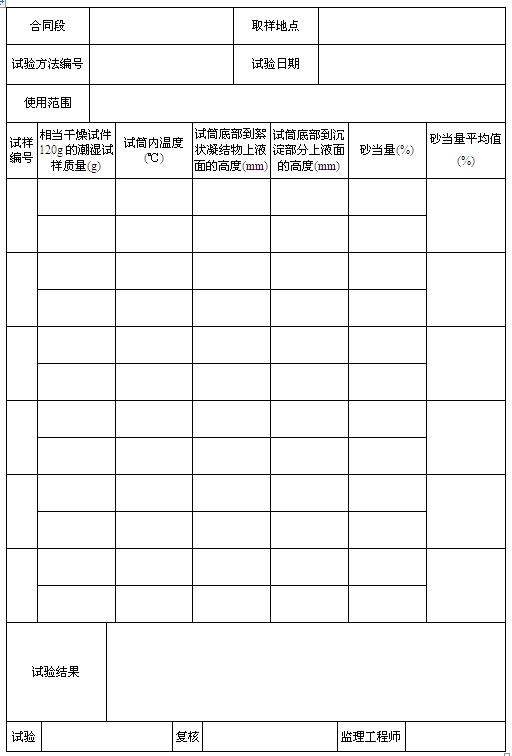 细集料砂当量试验记录表