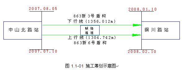 上海轨道交通某区间隧道推进施工组织设计