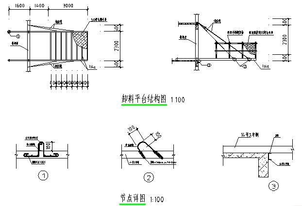 型钢卸料平台施工方案