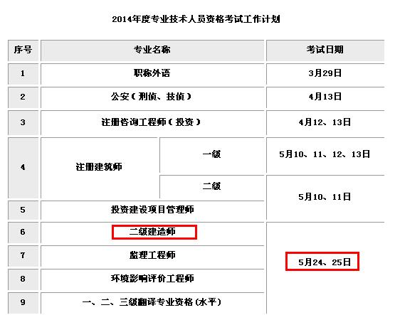 台州人事考试培训网公布2014年二建考试时间为:5月24图片