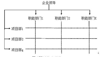 学校职能组织结构图