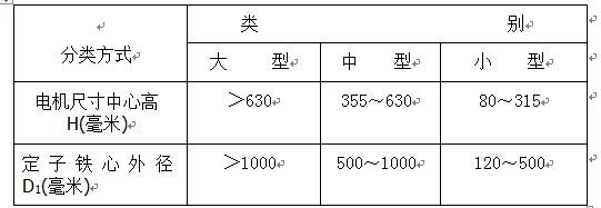 电气设备安装工程量如何计算(六)