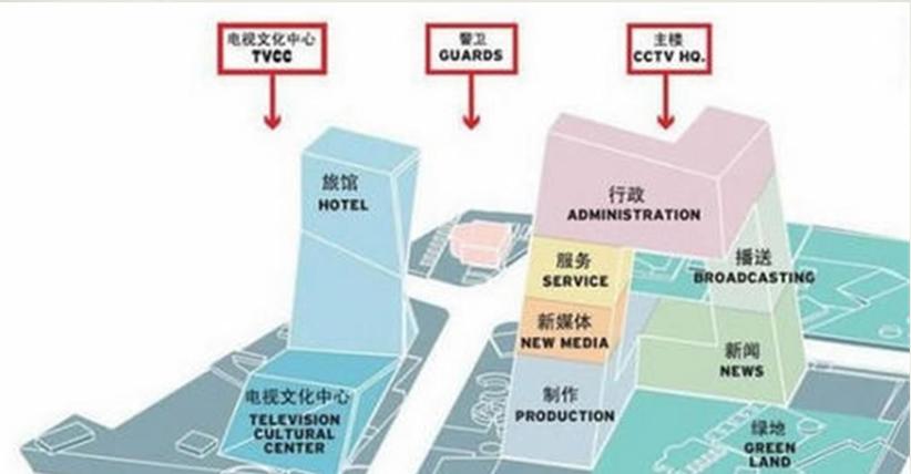 附着式升降脚手架在中央电视台新台址电视文化中心中的应用
