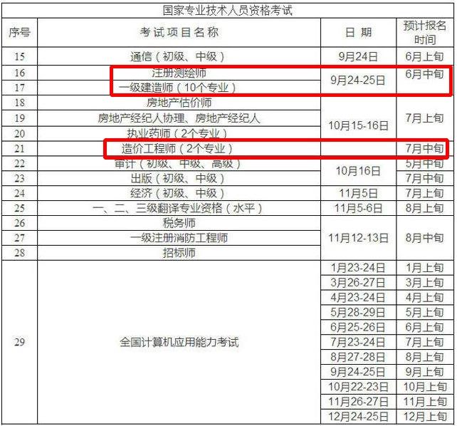 重庆市人事考试网:2016年一级建造师预计报名
