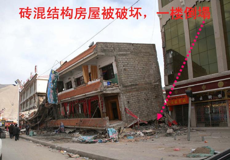 建筑结构家族:砖混结构