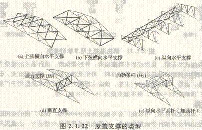 钢结构屋架下弦系杆