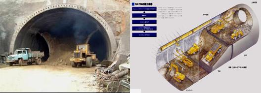 务:山岭隧道施工技术