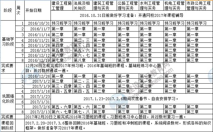 2017年二级建造师学习计划表
