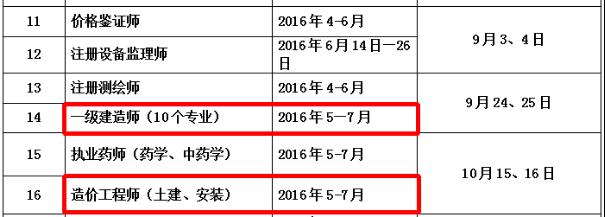 南通2016人事考试计划 一建报名时间5月至7月