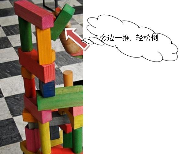 建筑结构家族:框架剪力墙结构