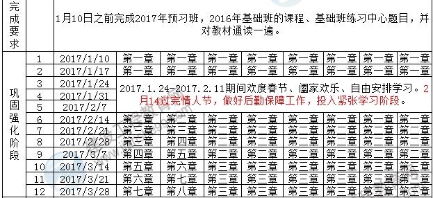 2017年一级建造师考试预习计划表