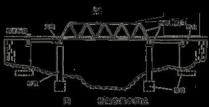 上部结构是指桥梁结构中直接承受车辆和其他荷载,并跨越各种障碍物