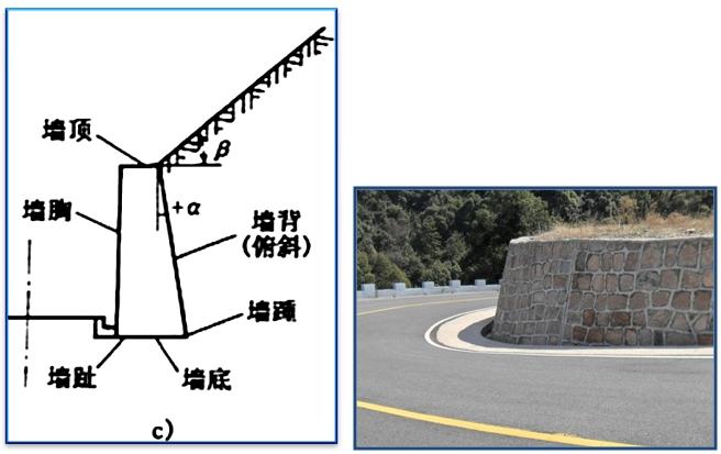 1.重力式挡土墙  特点:形式简单,施工方便,就地取材,适应性强.图片