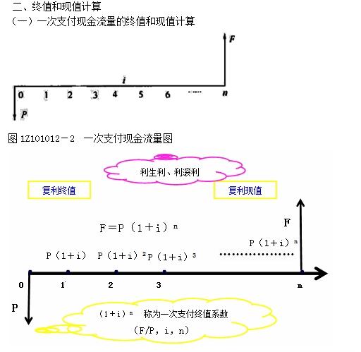 2019达江经济11_...务院再发力 长江经济带即将崛起