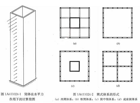 一级建造师管理系统图片