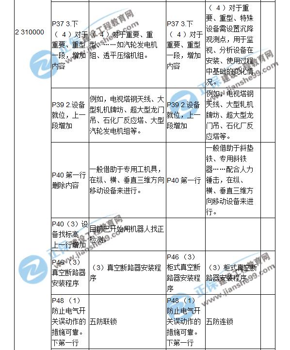 电路 电路图 电子 原理图 598_722