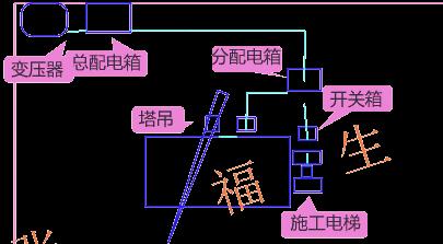 """该系统采用tn-s接零保护系统,配电采用""""三级配电""""""""二级漏保""""系统."""