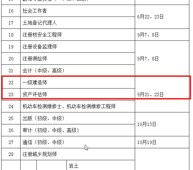 2019年北京一级建造师考试_2019年北京一级建造师考试科目_2019年二级造价师考试时间
