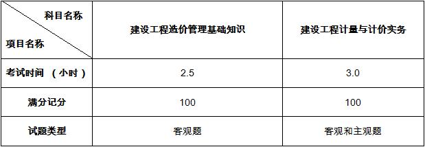 2019年全国二级造价工程师职业资格考试大纲