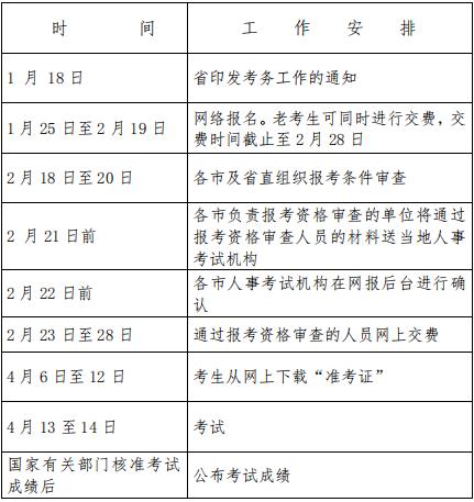 浙江2019年咨询工程师(投资)职业资格考试工作计划