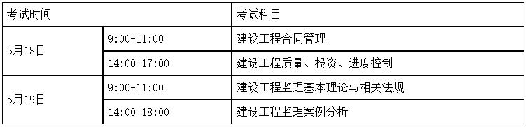 湖南2019年度全国监理工程师资格考试考务工作的通知