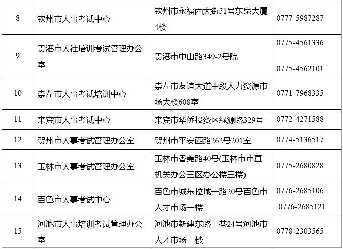 广西二级建造师报名图片