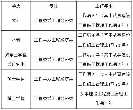 2019年工程经济答案_2019年一级建造师 工程经济 备考练习题及答案三