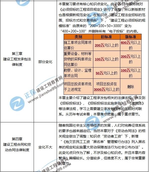 2019一建经济_一建公司2019年一季度经济运行分析会召开