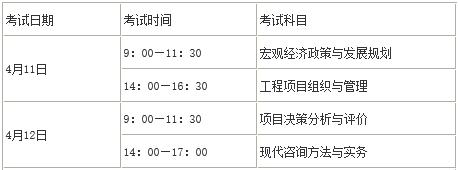 2020年山西阳泉注册咨询工程师考
